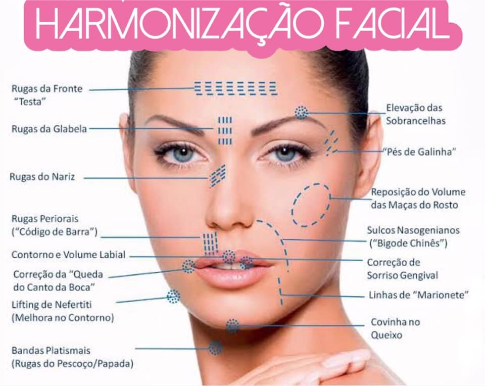 Promoção HARMONIZAÇÃO FACIAL Salvador